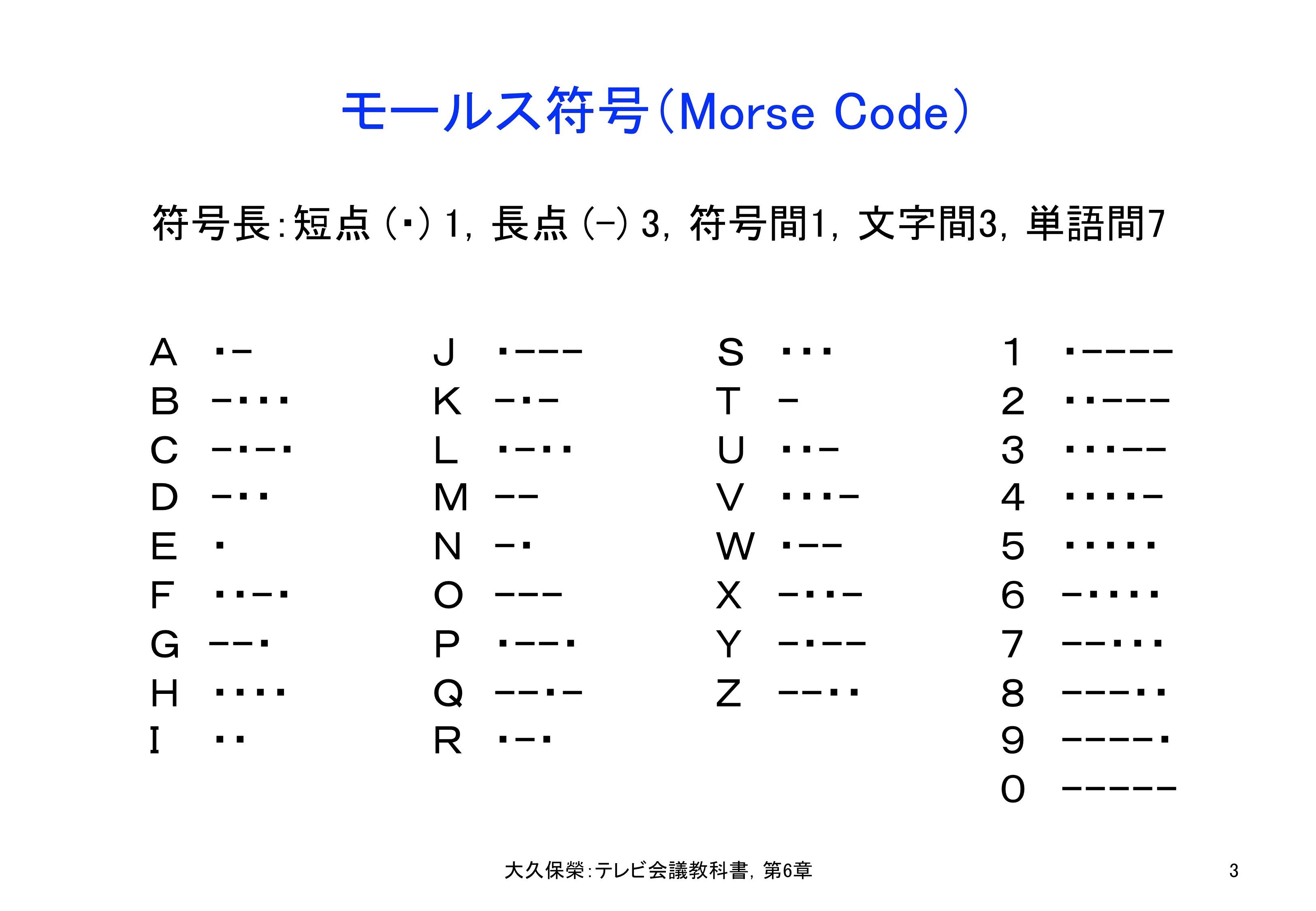 モールス 信号 英語 モールス符号 - Wikipedia